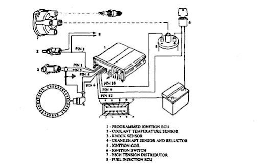 clip_image002_thumb?imgmax=800 programmed ignition (automobile) electronic ignition system diagram at edmiracle.co