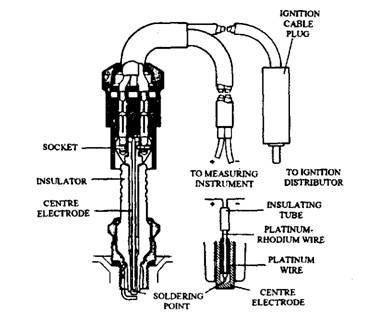 Thermocouple spark plug