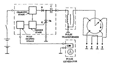 Capacity discharge electronic ignition layout.