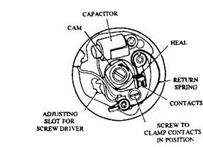 Contact breaker assembly.