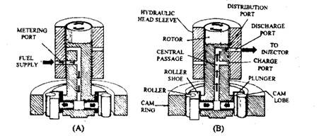 Yanmar Fuel Injector Diagram, Yanmar, Free Engine Image