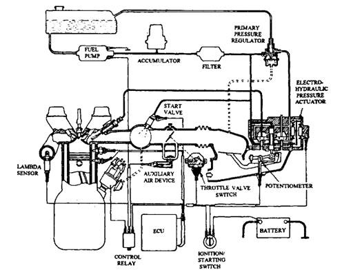Sterling Heavy Truck Wiring Diagram. Diagram. Auto Wiring