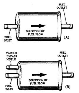 Plastic Fuel Filter Flow Direction, Plastic, Free Engine
