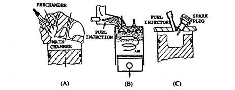 Gas Direct Injection Engine, Gas, Free Engine Image For