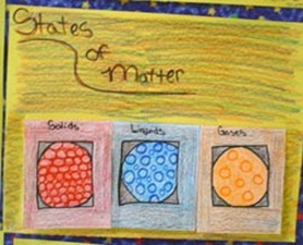 States-of-Matter taylor elementary