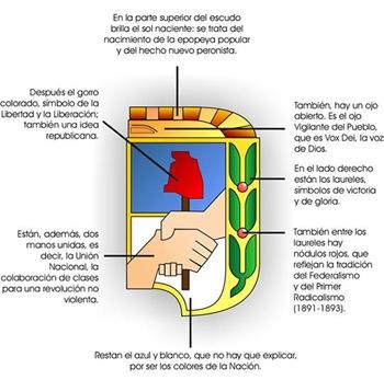 escudo_peronista