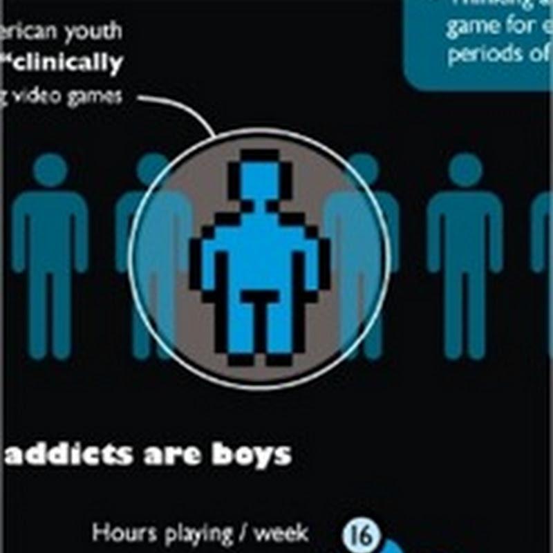 [Infografía] Cuando te vuelves adicto a los video juegos