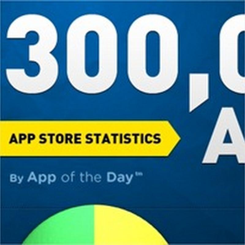 [Infografía] +300,000 apps en la App Store