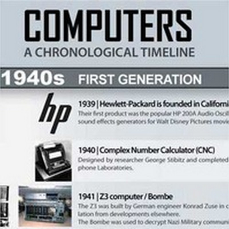 [Infografía] La historia de la computadora