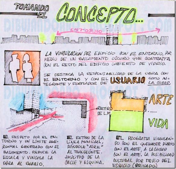 Dibujandoarq concepto y teor a en arquitectura for Biblioteca programa arquitectonico