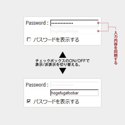 textとpasswordを並べて表示/非表示をトグルする
