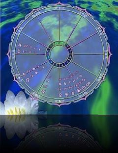 astrochartwheel