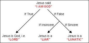 Image result for jesus was either a liar lunatic or lord