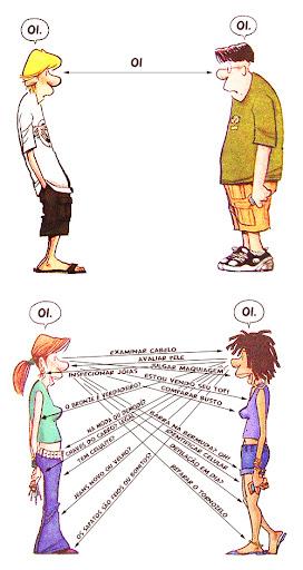 homens mulheres Comunicação não falada entre homens e mulheres