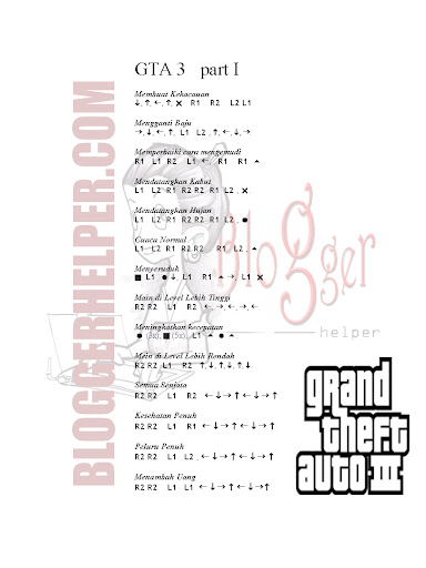 gamer indonesia gta 3 cheat