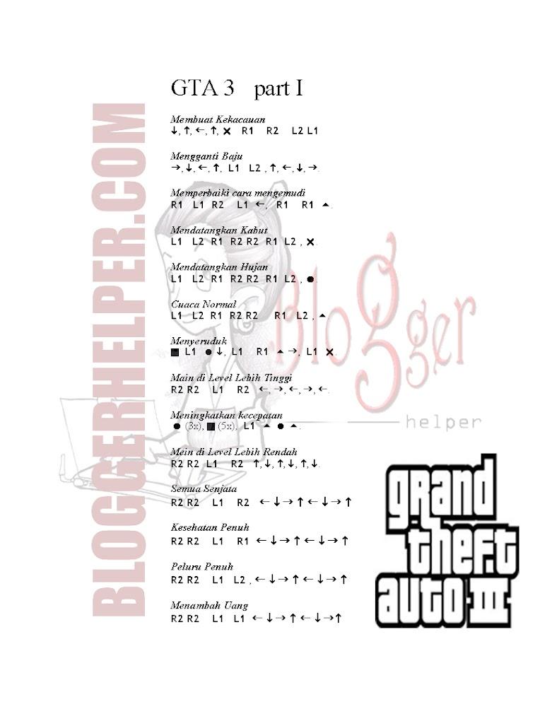 Kode Grand Theft Auto San Andreas Ps2 - playstation 2 ...