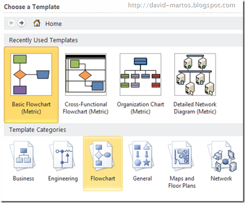 Visio template categories
