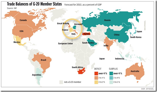 Trade Balance G20