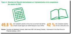 Littéracie Financière - 4