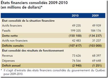 Dette nette Québec 2010, p2-4