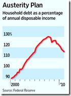 US- Household Finance-1