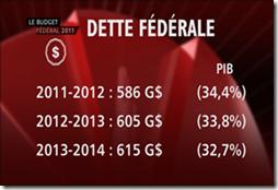 Budget fédéral 2010-2011 - Dette Général