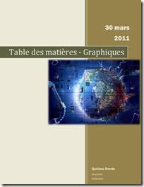 TM-Graphique - Mars