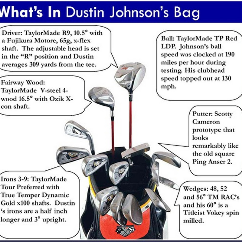 Whats In The Bag Dustin Johnson