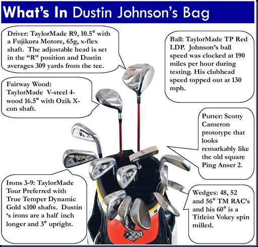 what's in the bag Dustin Johnson