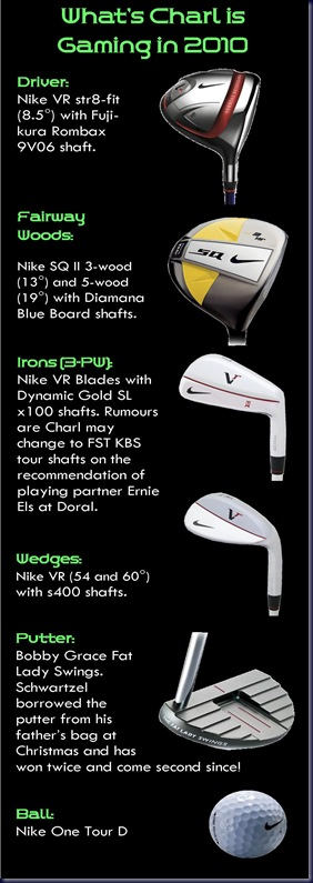 charl schwartzel whats in the bag 2010 clubs