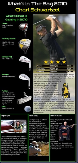 whats in the bag charl schwartzel 2010 witb