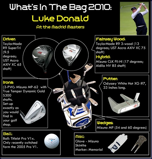 whats in the bag luke donald 2010