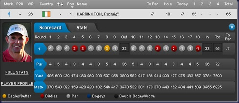 abu dhabi championship padriag harrington first round card