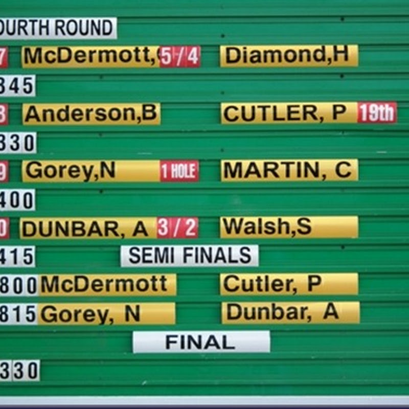 2011 West Of Ireland Championship, Quarter Final Scores