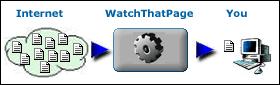 2009-02-04_214421