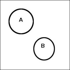 euler-circle-1