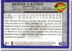 Card 16 Bernie Castro Black Back