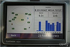 Gargoyle Canyon GPS at road