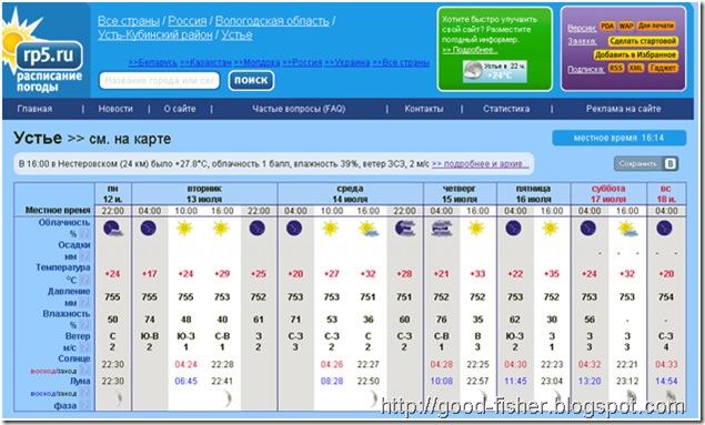 Погода в городе морозовск рп5