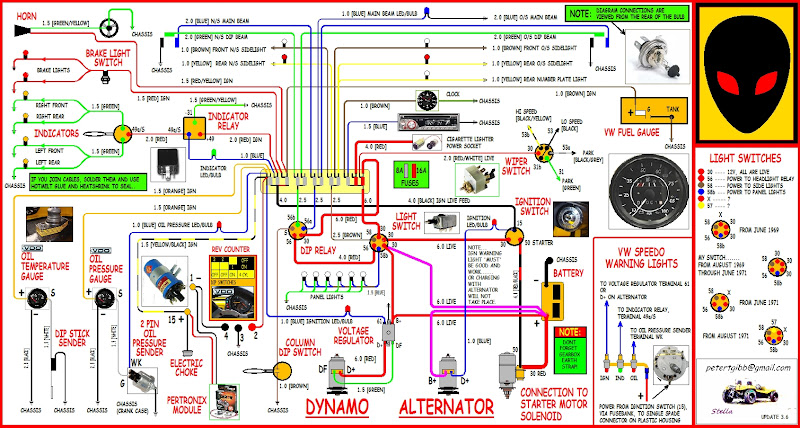 PetersWiringDiagram le faisceau �l�ctrique d'un buggy vw beach buggy wiring diagram at gsmx.co