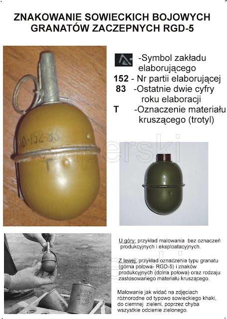 Afganistan znakowanie granatów RGD-5