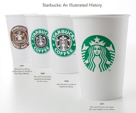 Los distintos logos de la compañía, en sus característicos vasos.jpeg