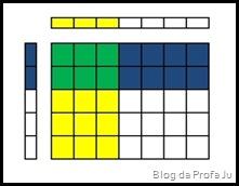 Multiplicação 1