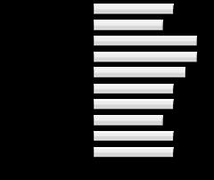everest-poker-graph