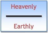 Heavenly vs Earthly