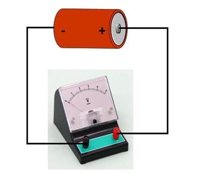 measuring emf