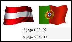 austria-portugal