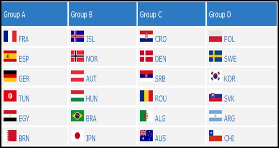 Grupos1ªfase-sweden2011