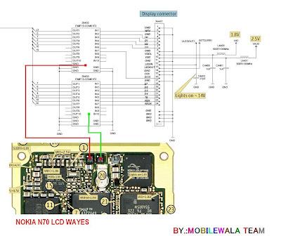 Trick jumper NOKIA N70 LCD WAYES