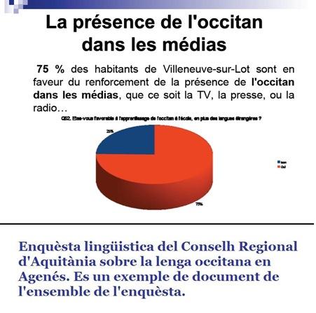 enquèsta d'Aquitània sobre l'occitan (1)